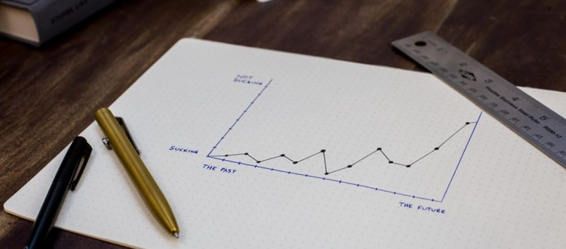 Startup Statistics and Trends During Covid-19